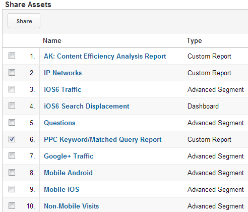 google-analytics-explained-share-assets-functionality-2