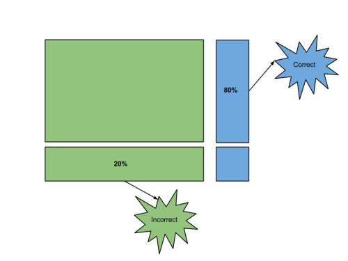 statistics-for-beginners-bayes-rule-1-task-1-2