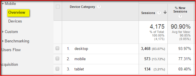 MOBILE OVERWIEW AND DEVICES REPORT1