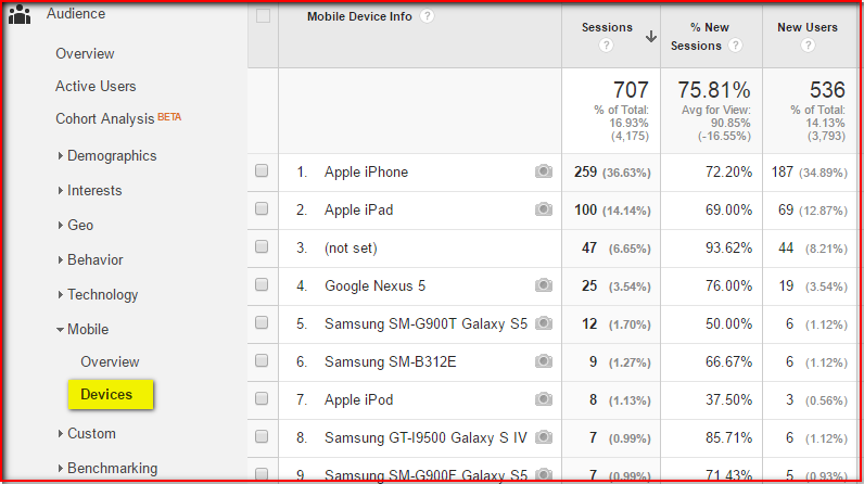 MOBILE OVERWIEW AND DEVICES REPORT2