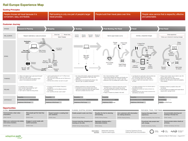 customer-experience-mapping-2
