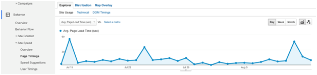 site-speed-reports-5