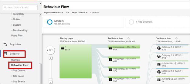 google-analytics-explained-behaviour-and-user-flow-report-1