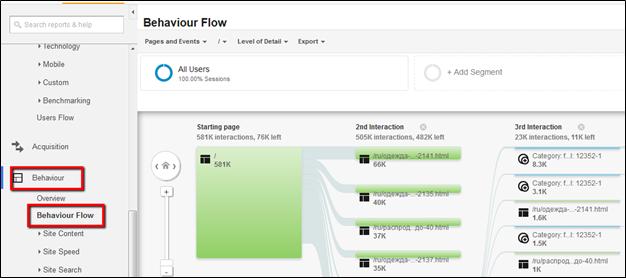 google-analytics-explained-behaviour-and-user-flow-report-1