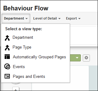 google-analytics-explained-behaviour-and-user-flow-report-2