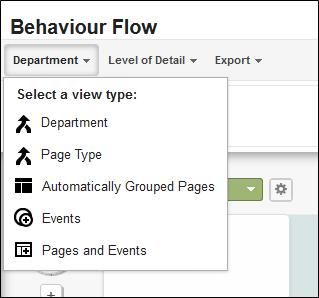 google-analytics-explained-behaviour-and-user-flow-report-2