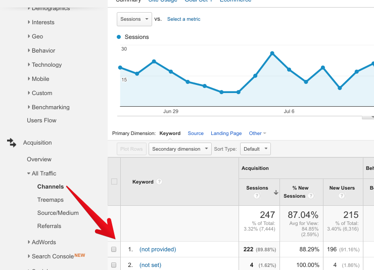 google-analytics-explained-organic-search-queries-2