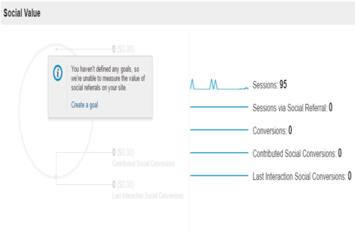 google-analytics-explained-overview-reports-2