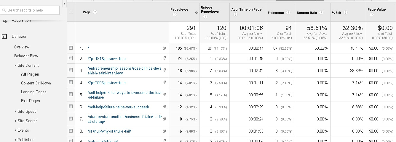 google-analytics-explained-site-content-reports-2