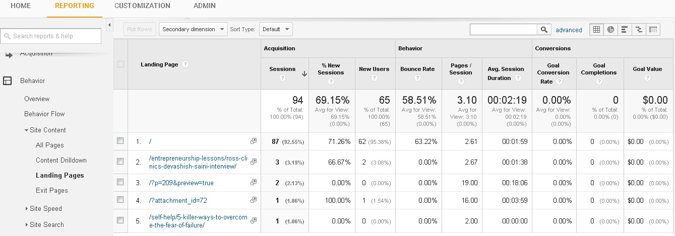 google-analytics-explained-site-content-reports-4
