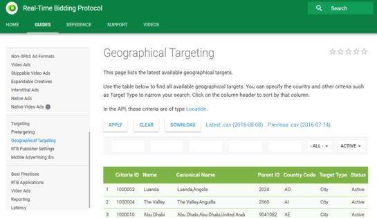 practical-google-analytics-geography-data-1
