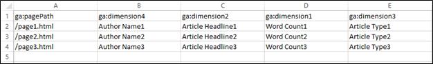 practical-google-analytics-content-data-import-3