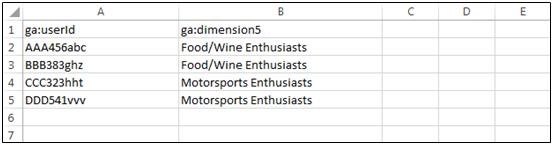 import-of-user-data-3