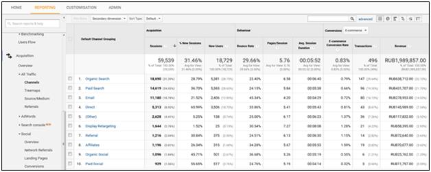 do's-and-don'ts-of-google-analytics-1