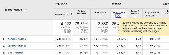 google-analytics-explained-data-quality-checks
