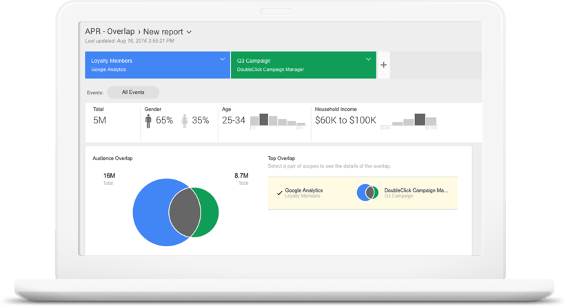 google-analytics-explained-introduction-to-google-audience-center